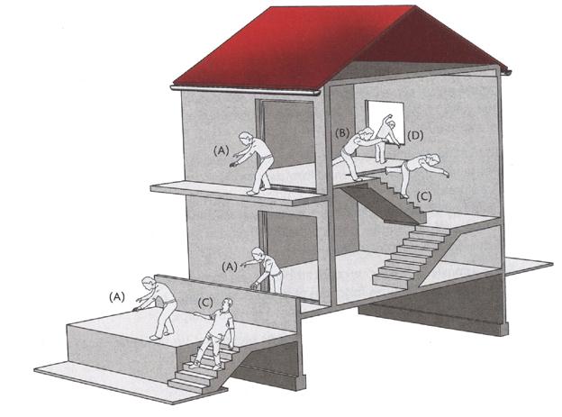 La figure ci-après illustre différentes configurations