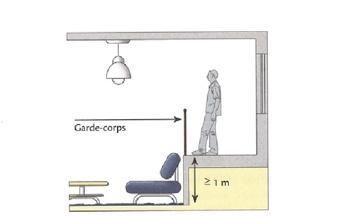 Dénivelée supérieure ou égale à 1 m