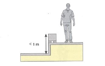 Obstacle portant la hauteur de chute potentielle à 1 m ou plus
